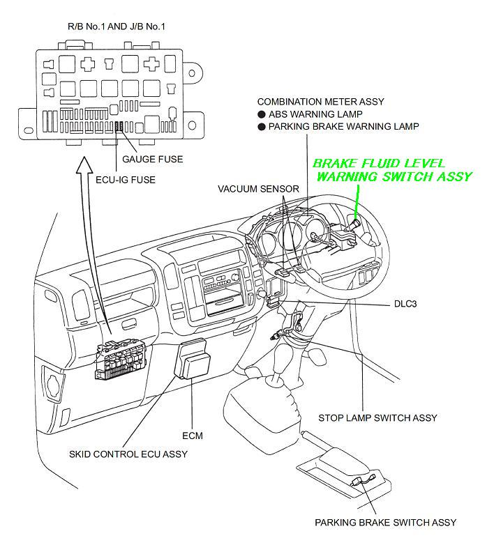 1997 Toyota Rav4 Fuse Box  Toyota  Auto Fuse Box Diagram