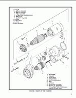 Hyster Class 5 Internal Combustion Engine Trucks
