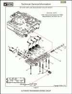 ZF 4HP18 FLE & FLA, Technicians Diagnostic Guide, ЗФ Зет